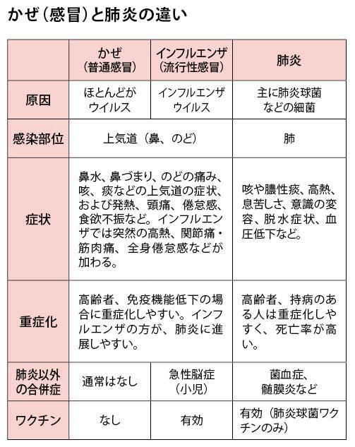 みずほの里デイサービスの暮らし – 2018 秋~冬   社会福祉法人 ...